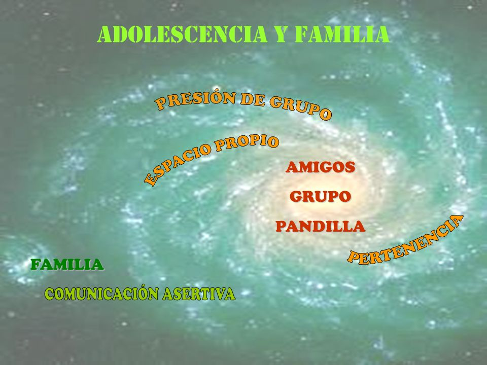 ADOLESCENCIA Y FAMILIA AMIGOSGRUPOPANDILLA FAMILIA