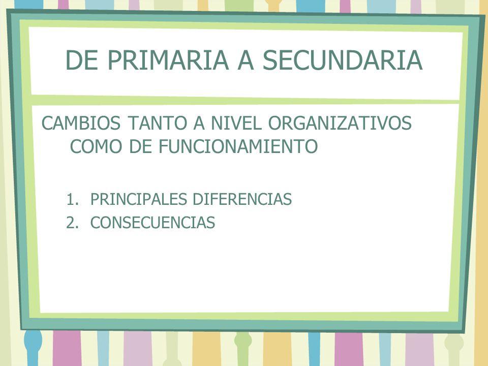 DE PRIMARIA A SECUNDARIA 1.PRINCIPALES DIFERENCIAS a.DEBILITACIÓN DE LOS VINCULOS ENTRE LOS CENTROS Y LAS FAMILIA b.CAMBIOS EN LAS RELACIONES SOCIALES c.CAMBIO DEL CLIMA INSTITUCIONAL d.CAMBIO DE LA METODOLOGIA e.CAMBIO EN LAS RELACIONES CON LOS PROFESORES