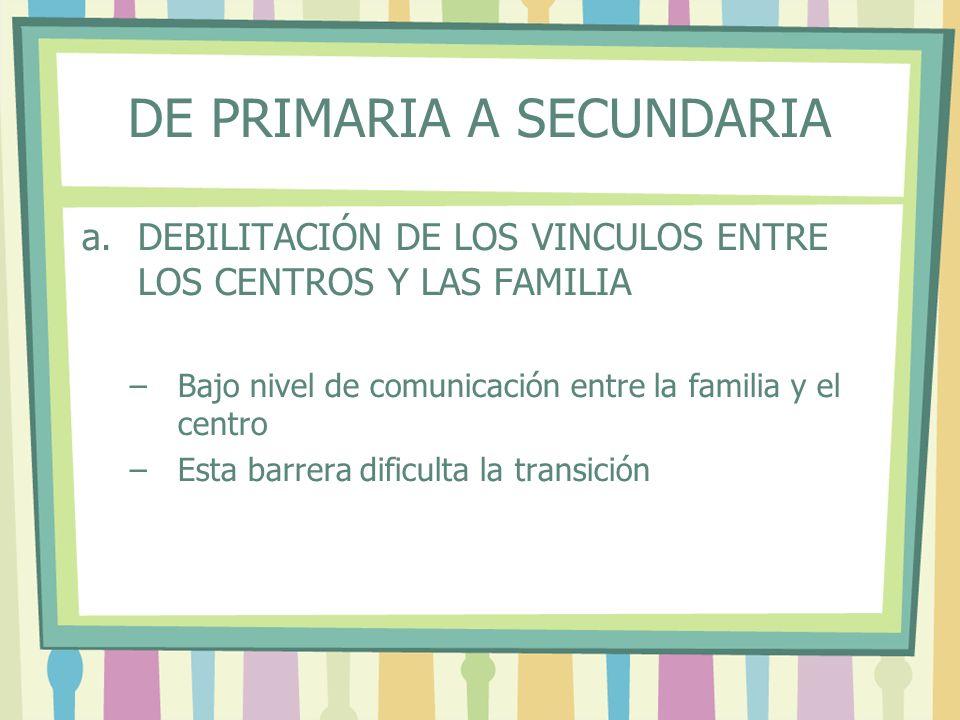 DE PRIMARIA A SECUNDARIA ESTRATEGIAS A SEGUIR ANTE ESTA TRANSICIÓN PARTICIPAR EN LA VIDA ESCOLAR –INFORMACIÓN SOBRE EL CENTRO –AYUDAR A ORGANIZARSE A LOS/AS HIJOS/AS –MANTENER UN AMBIENTE DE ESTUDIO –ACUDIR A LOS ACTOS DEL CENTRO –CONOCER A LOS/AS PROFESORES/AS –MOTIVAR A LOS/AS HIJOS/AS –VALORAR EL ESFUERZO –APOYAR EN LOS INTERESES –SER REALISTA –TENER PACIENCIA