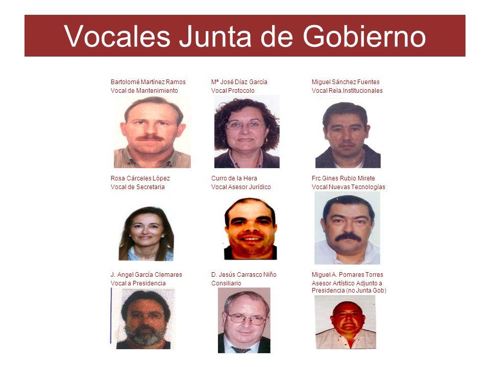 Vocales Junta de Gobierno Bartolomé Martínez Ramos Vocal de Mantenimiento Mª José Díaz García Vocal Protocolo Miguel Sánchez Fuentes Vocal Rela.Instit