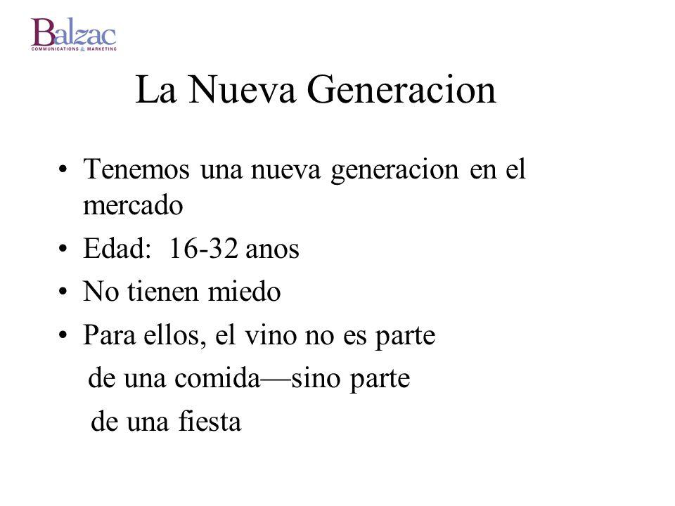 La Nueva Generacion Tenemos una nueva generacion en el mercado Edad: 16-32 anos No tienen miedo Para ellos, el vino no es parte de una comidasino part