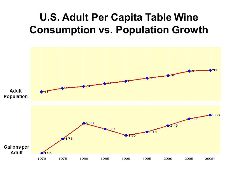 Hoy Los Distribuiores tienen demasiados vinos en su cartera de oferta – de 5.000 a 10.000 vinos No necesitan más vinos Tienen una gran cuota de mercado y nuevas marcas de vinos no les reportará más beneficio No tienen nada que ganar