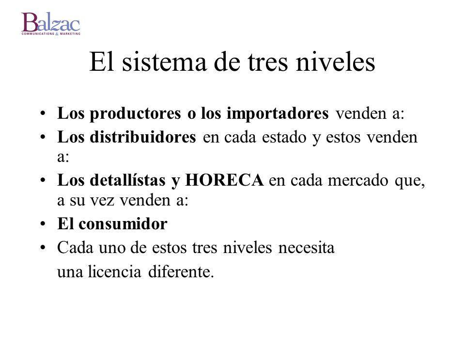 El sistema de tres niveles Los productores o los importadores venden a: Los distribuidores en cada estado y estos venden a: Los detallístas y HORECA e