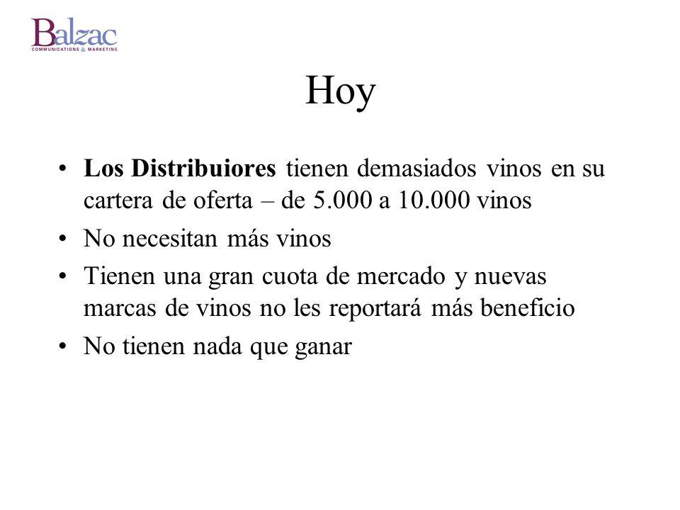 Hoy Los Distribuiores tienen demasiados vinos en su cartera de oferta – de 5.000 a 10.000 vinos No necesitan más vinos Tienen una gran cuota de mercad