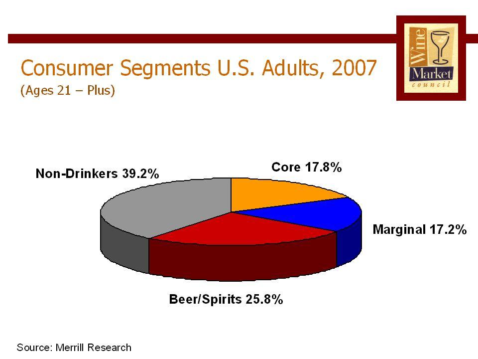 El mercado está saturado Hay mas que 100.000 referencias de vino en el mercado de EEUU 5,000 vinos marcaron 90 o mas en 2010 en el Wine Spectator 125 vinos de Napa marcaron 95 puntos o mas en una edicion del Wine Spectator