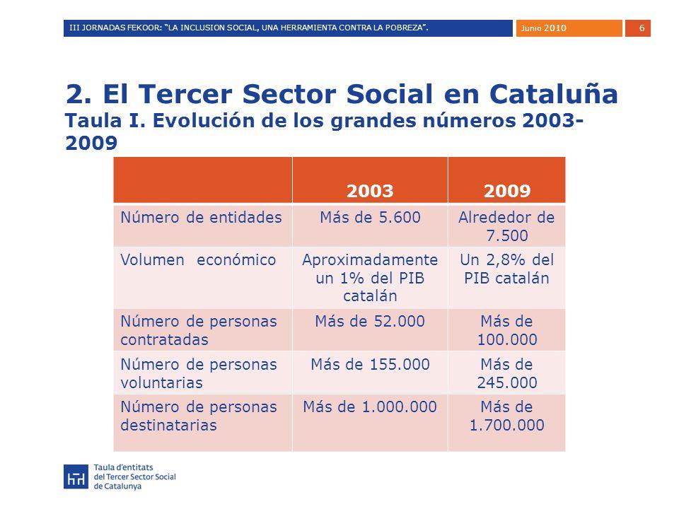 6 2. El Tercer Sector Social en Cataluña Taula I.