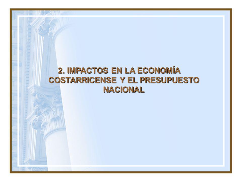 2.IMPACTOS EN LA ECONOMÍA COSTARRICENSE Y EL PRESUPUESTO NACIONAL
