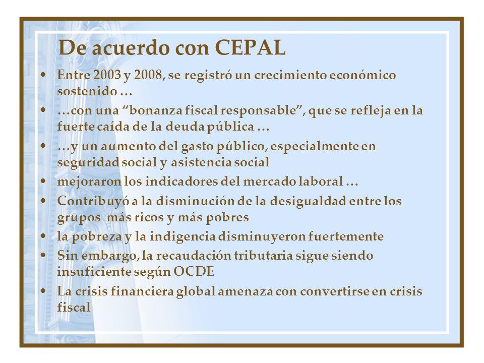 De acuerdo con CEPAL Entre 2003 y 2008, se registró un crecimiento económico sostenido … …con una bonanza fiscal responsable, que se refleja en la fue