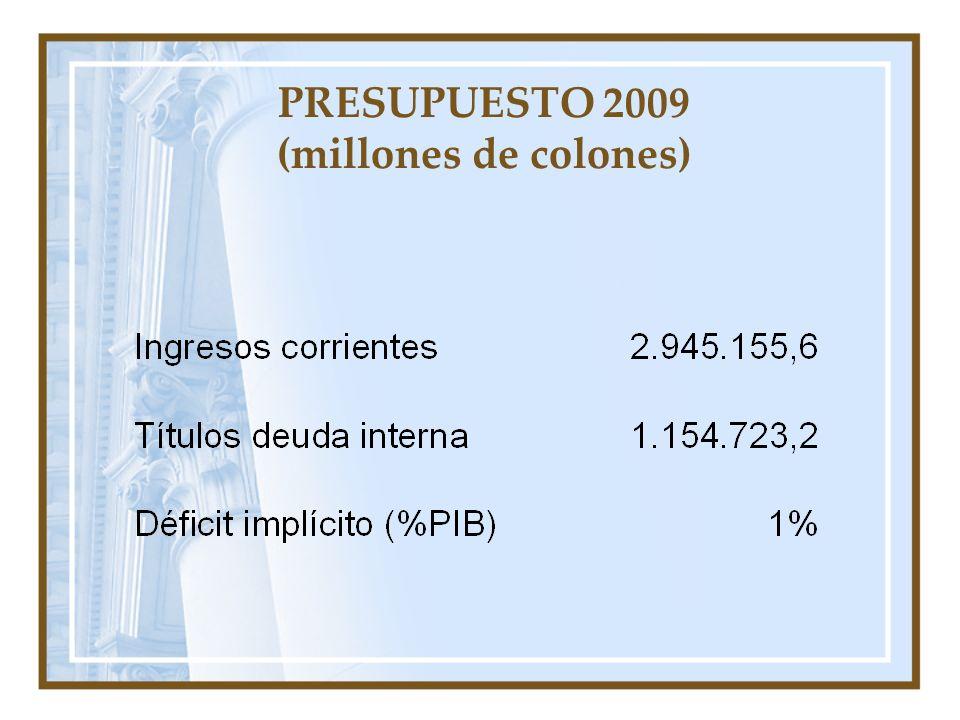 PRESUPUESTO 2009 (millones de colones)