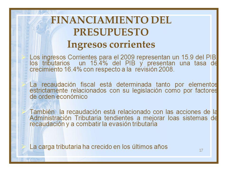 17 FINANCIAMIENTO DEL PRESUPUESTO Ingresos corrientes Los ingresos Corrientes para el 2009 representan un 15.9 del PIB, los tributarios un 15.4% del P