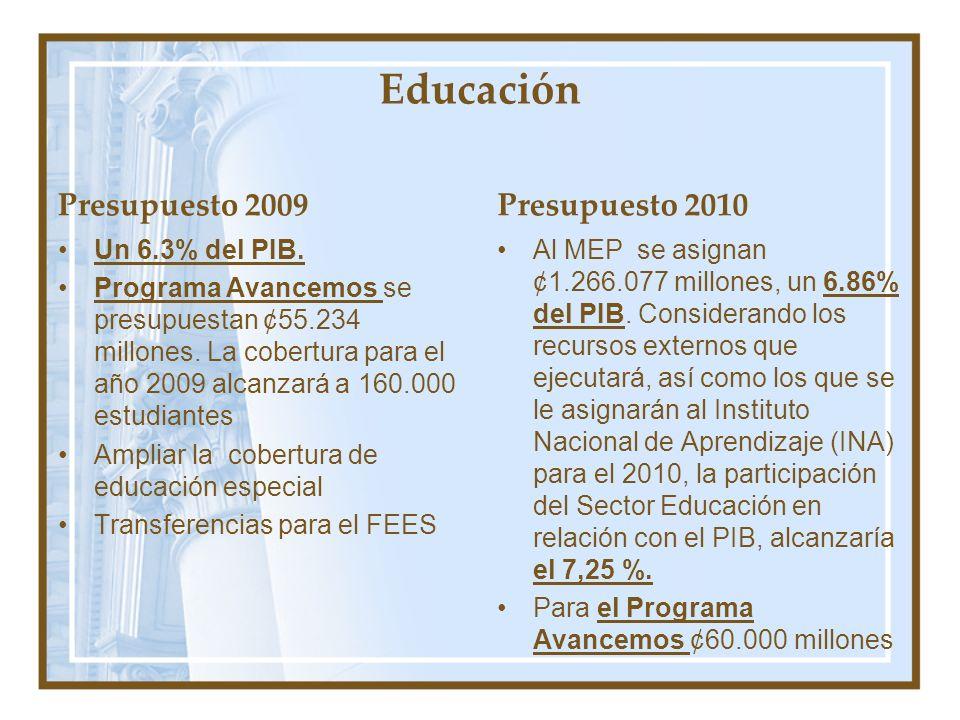 Educación Presupuesto 2009 Un 6.3% del PIB. Programa Avancemos se presupuestan ¢55.234 millones. La cobertura para el año 2009 alcanzará a 160.000 est