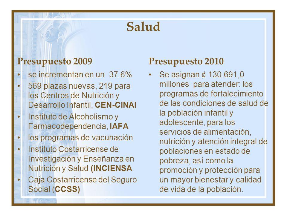 Salud Presupuesto 2009 se incrementan en un 37.6% 569 plazas nuevas, 219 para los Centros de Nutrición y Desarrollo Infantil, CEN-CINAI Instituto de A