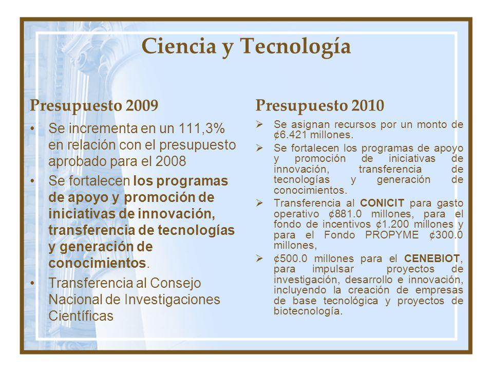 Ciencia y Tecnología Presupuesto 2009 Se incrementa en un 111,3% en relación con el presupuesto aprobado para el 2008 Se fortalecen los programas de a