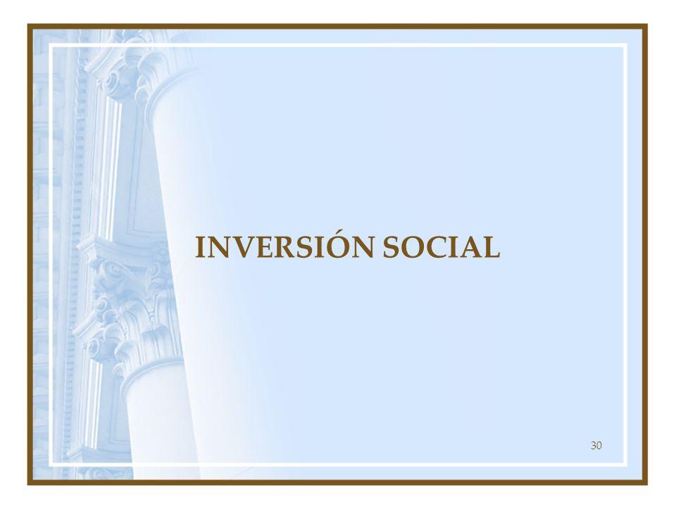 30 INVERSIÓN SOCIAL