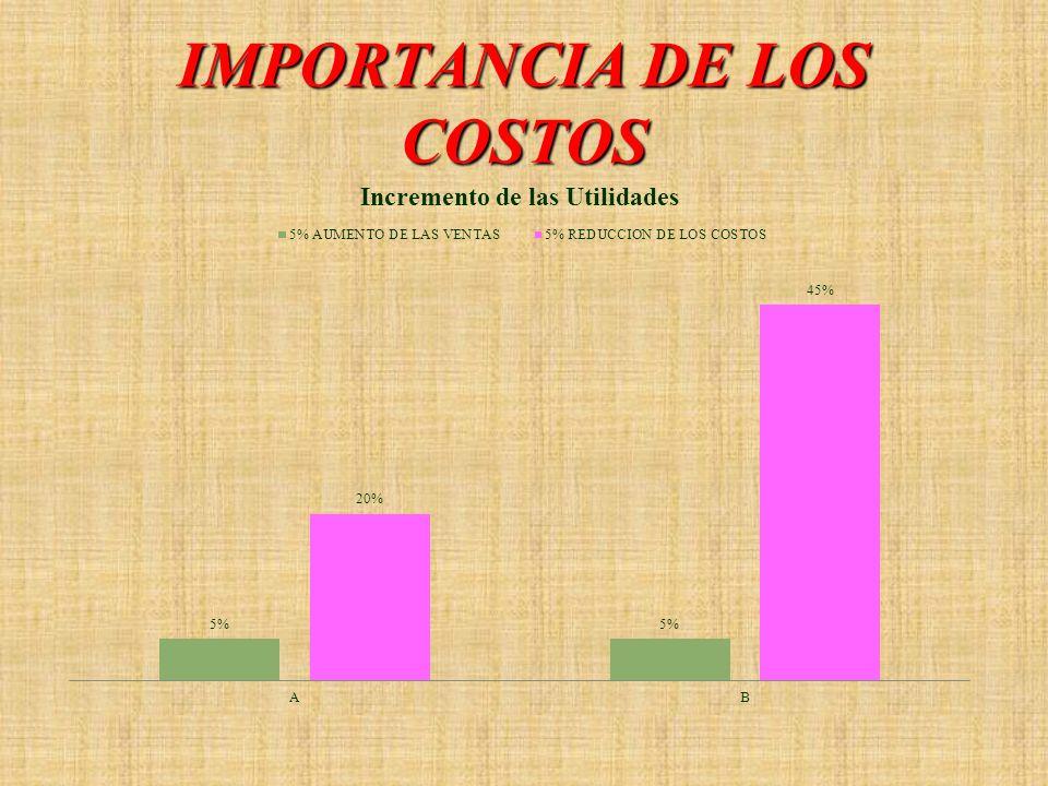 IMPORTANCIA DE LOS COSTOS COMPORTAMENTO DE LA UTILIDAD CON LA REDUCCIÓN EN LOS COSTOS