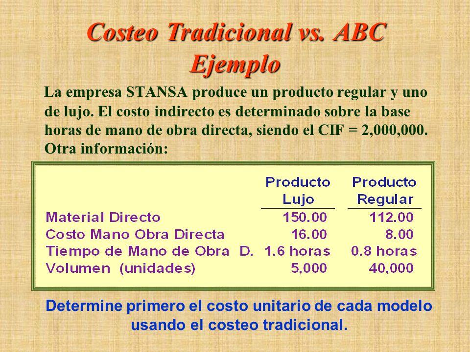Veremos un ejemplo que compara el costeo tradicional con el ABC. Se iniciará con el costeo tradicional. CASO PRACTICO