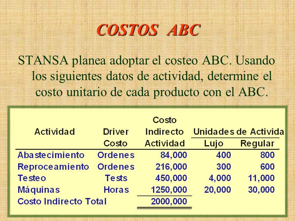 El ABC tendrá diferentes costos por unidad. COSTO TRADICIONAL