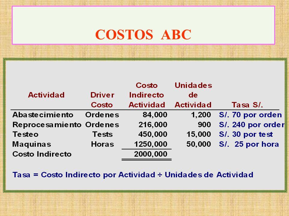 400 lujo + 800 regular = 1,200 total COSTOS ABC