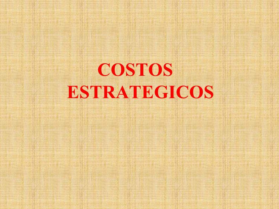 SISTEMAS DE COSTEO TRADICIONAL Ordenes Producción: Heterogénea Costos Por Procesos Homogénea Costos Reales: Costos Estándar Sistemas de Producción Cos