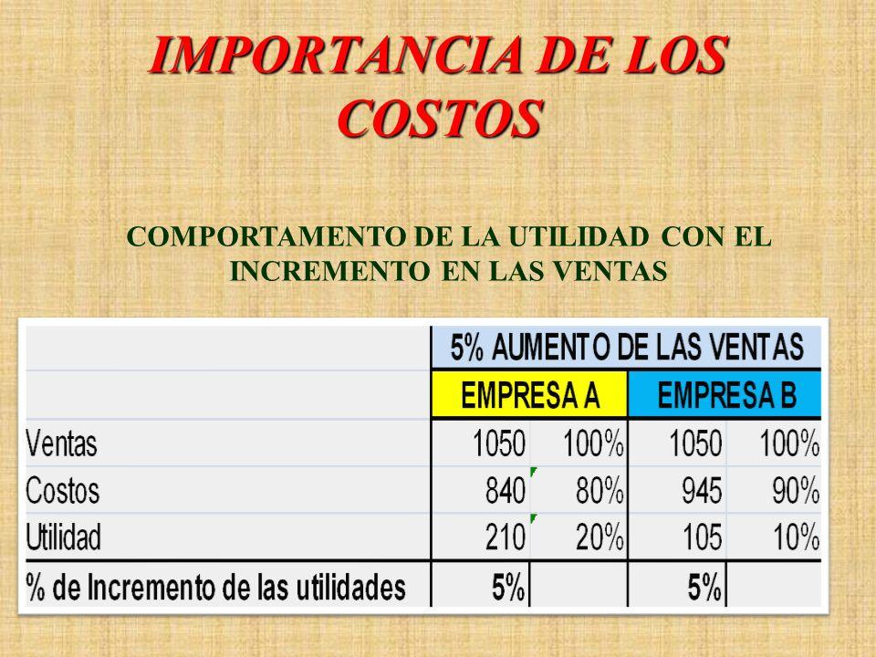 IMPORTANCIA DE LOS COSTOS ESTRUCTURA DE DOS EMPRESAS CON LAS MISMAS VENTAS Y COSTOS DIFERENTES