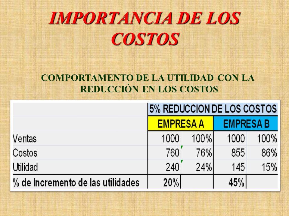 IMPORTANCIA DE LOS COSTOS COMPORTAMENTO DE LA UTILIDAD CON EL INCREMENTO EN LAS VENTAS