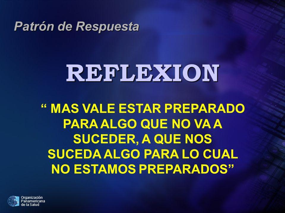 Organización Panamericana de la Salud Patrón de Respuesta REFLEXION MAS VALE ESTAR PREPARADO PARA ALGO QUE NO VA A SUCEDER, A QUE NOS SUCEDA ALGO PARA