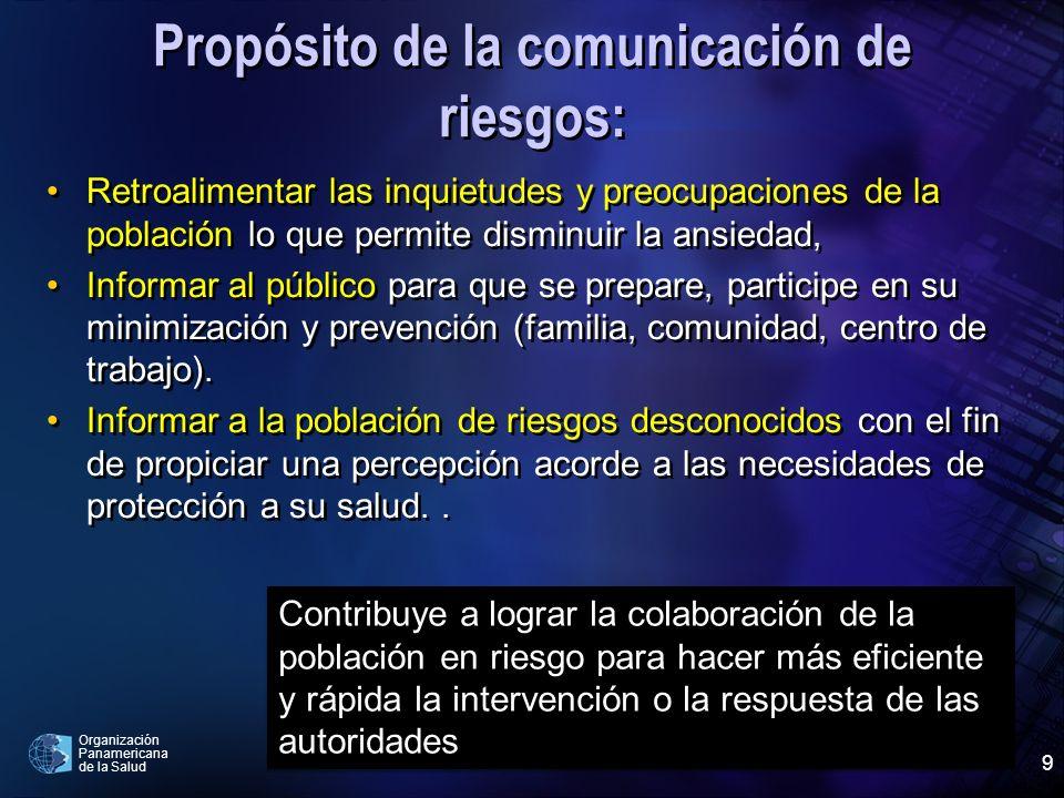 Organización Panamericana de la Salud 9 Propósito de la comunicación de riesgos: Retroalimentar las inquietudes y preocupaciones de la población lo qu