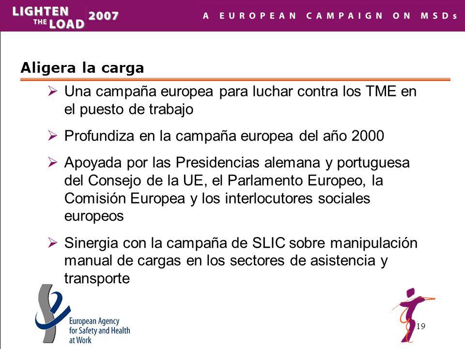 19 Una campaña europea para luchar contra los TME en el puesto de trabajo Profundiza en la campaña europea del año 2000 Apoyada por las Presidencias alemana y portuguesa del Consejo de la UE, el Parlamento Europeo, la Comisión Europea y los interlocutores sociales europeos Sinergia con la campaña de SLIC sobre manipulación manual de cargas en los sectores de asistencia y transporte Aligera la carga