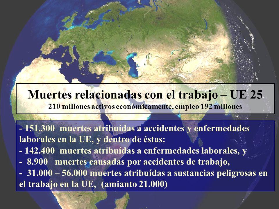 23 El sitio web de la campaña Aligera la carga contiene información y consejos que le ayudarán a cuidar su salud en el trabajo – http://ew2007.osha.europa.eu http://ew2007.osha.europa.eu En el punto de acceso único de los TME - http://osha.europa.eu/topics/msds http://osha.europa.eu/topics/msds ¿Dónde encontrar más información?