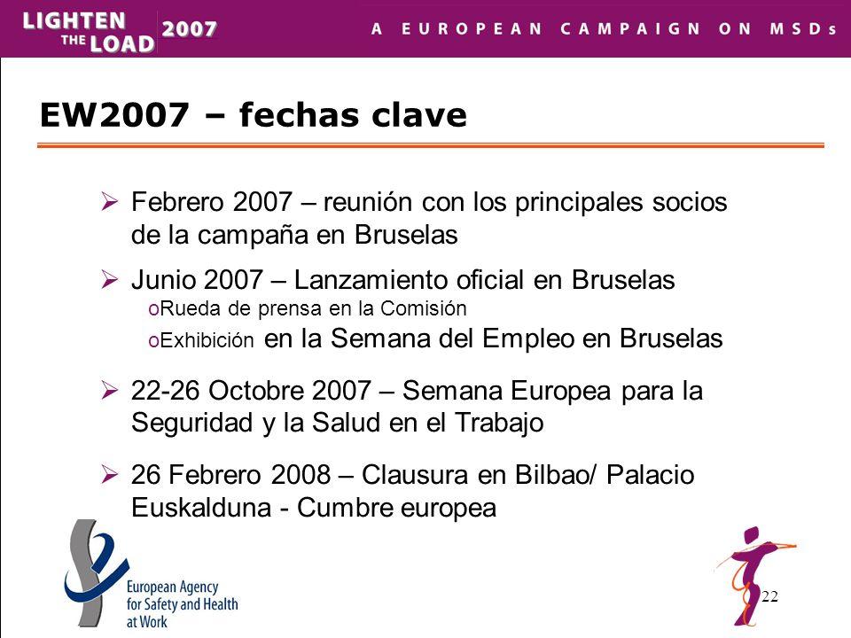 22 Febrero 2007 – reunión con los principales socios de la campaña en Bruselas Junio 2007 – Lanzamiento oficial en Bruselas oRueda de prensa en la Comisión oExhibición en la Semana del Empleo en Bruselas 22-26 Octobre 2007 – Semana Europea para la Seguridad y la Salud en el Trabajo 26 Febrero 2008 – Clausura en Bilbao/ Palacio Euskalduna - Cumbre europea EW2007 – fechas clave