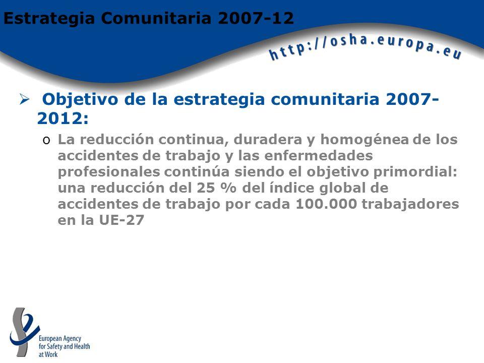 Objetivo de la estrategia comunitaria 2007- 2012: oLa reducción continua, duradera y homogénea de los accidentes de trabajo y las enfermedades profesionales continúa siendo el objetivo primordial: una reducción del 25 % del índice global de accidentes de trabajo por cada 100.000 trabajadores en la UE-27 Estrategia Comunitaria 2007-12