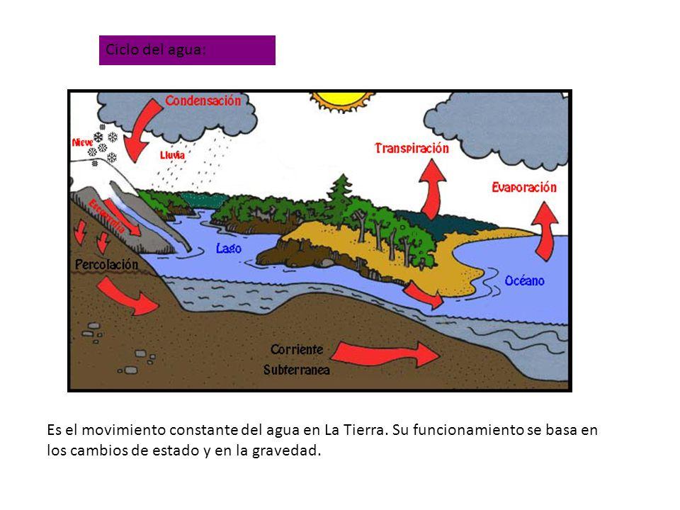 LOS TERREMOTOS Un terremoto, sismo o seísmo, es la vibración del terreno provocada por la brusca liberación de energía.