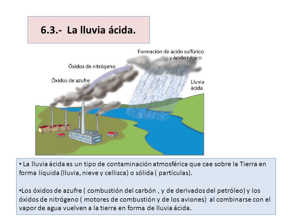 6.3.- La lluvia ácida. La lluvia ácida es un tipo de contaminación atmosférica que cae sobre la Tierra en forma líquida (lluvia, nieve y cellisca) o s