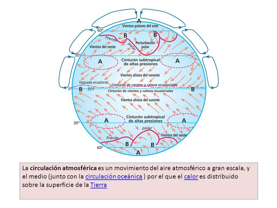 La circulación atmosférica es un movimiento del aire atmosférico a gran escala, y el medio (junto con la circulación oceánica ) por el que el calor es