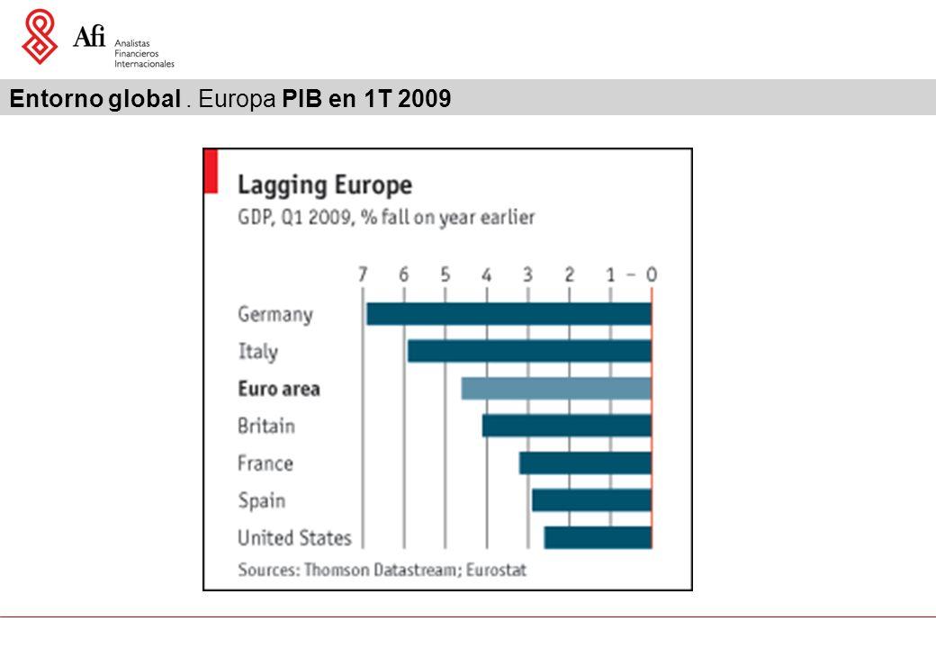 Entorno global. Europa PIB en 1T 2009