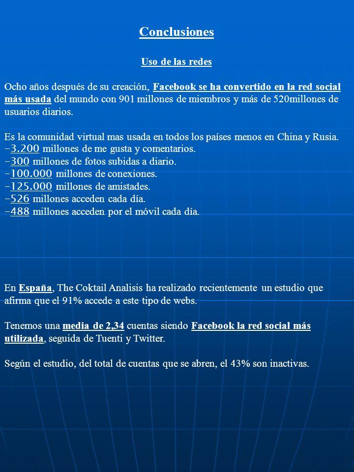 Conclusiones Uso de las redes Ocho años después de su creación, Facebook se ha convertido en la red social más usada del mundo con 901 millones de miembros y más de 520millones de usuarios diarios.