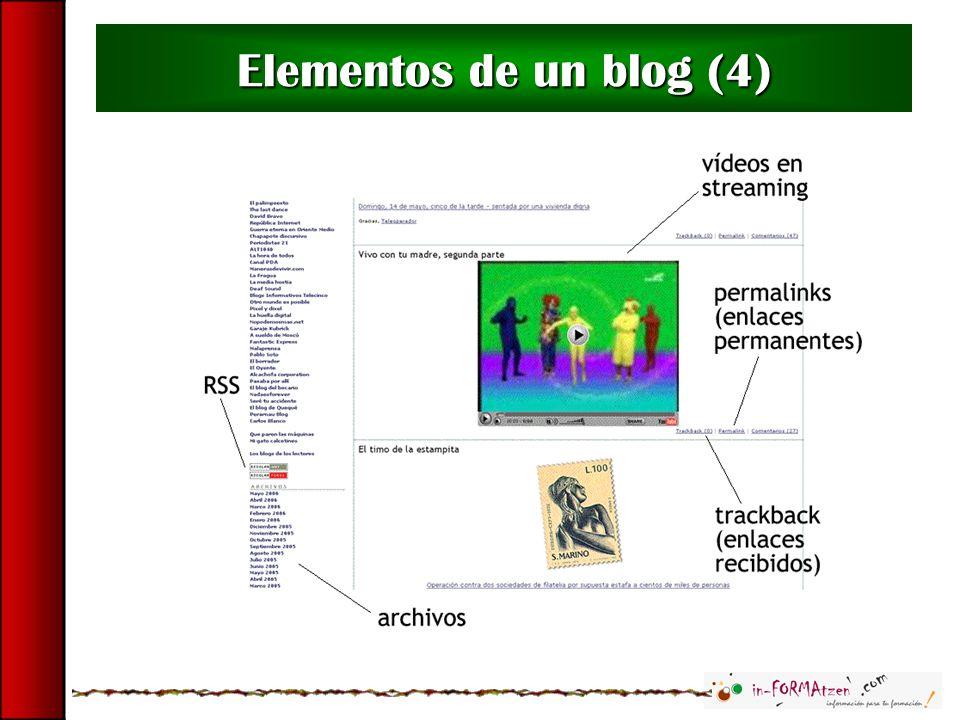 Elementos de un blog (4)