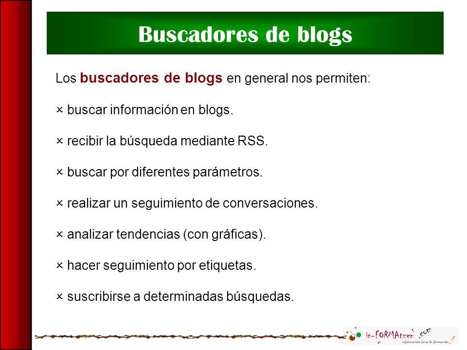 Buscadores de blogs Los buscadores de blogs en general nos permiten: buscar información en blogs. recibir la búsqueda mediante RSS. buscar por diferen
