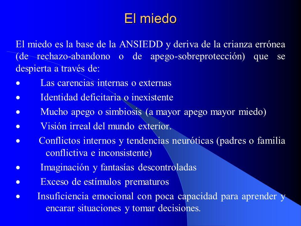 El miedo El miedo es la base de la ANSIEDD y deriva de la crianza errónea (de rechazo-abandono o de apego-sobreprotección) que se despierta a través d