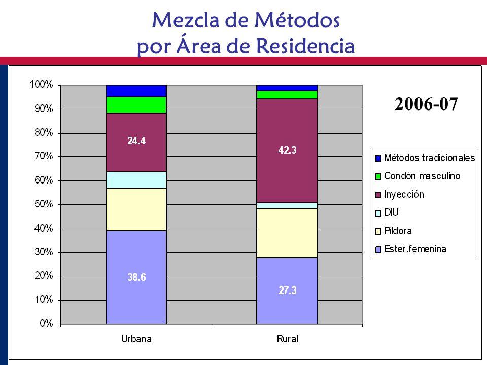 Mezcla de Métodos por Área de Residencia 2006-07