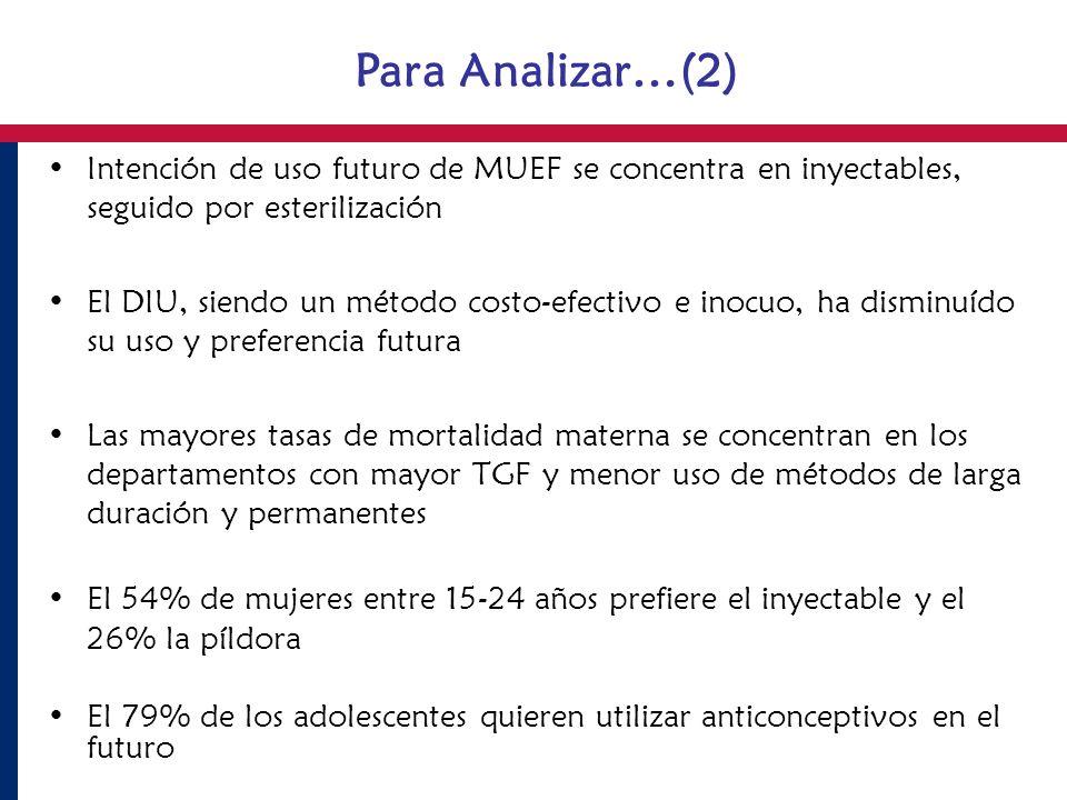 Intención de uso futuro de MUEF se concentra en inyectables, seguido por esterilización El DIU, siendo un método costo-efectivo e inocuo, ha disminuíd