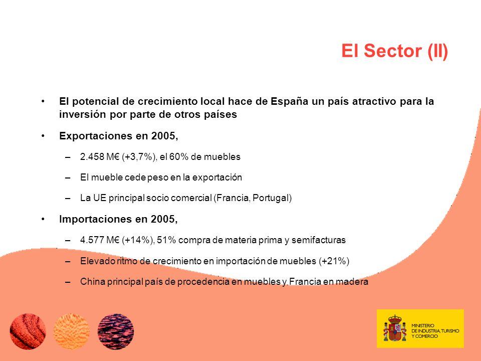 Actividades realizadas por el Observatorio Informe sobre la situación general y coyuntura del sector de la madera en España.