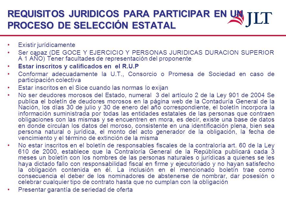 REQUISITOS JURIDICOS PARA PARTICIPAR EN UN PROCESO DE SELECCIÓN ESTATAL Existir jurídicamente Ser capaz (DE GOCE Y EJERCICIO Y PERSONAS JURIDICAS DURA