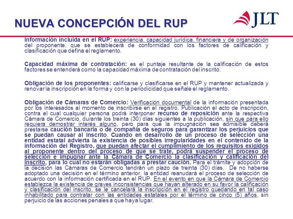 NUEVA CONCEPCIÓN DEL RUP Información incluida en el RUP: experiencia, capacidad jurídica, financiera y de organización del proponente, que se establec