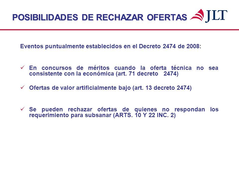 POSIBILIDADES DE RECHAZAR OFERTAS Eventos puntualmente establecidos en el Decreto 2474 de 2008: En concursos de méritos cuando la oferta técnica no se