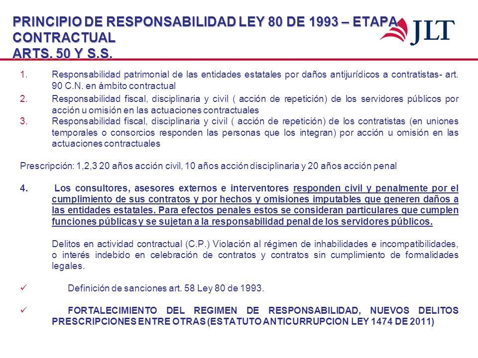 PRINCIPIO DE RESPONSABILIDAD LEY 80 DE 1993 – ETAPA CONTRACTUAL ARTS. 50 Y S.S. 1.Responsabilidad patrimonial de las entidades estatales por daños ant