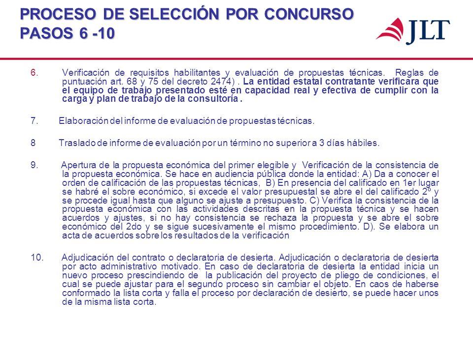 PROCESO DE SELECCIÓN POR CONCURSO PASOS 6 -10 6.Verificación de requisitos habilitantes y evaluación de propuestas técnicas. Reglas de puntuación art.