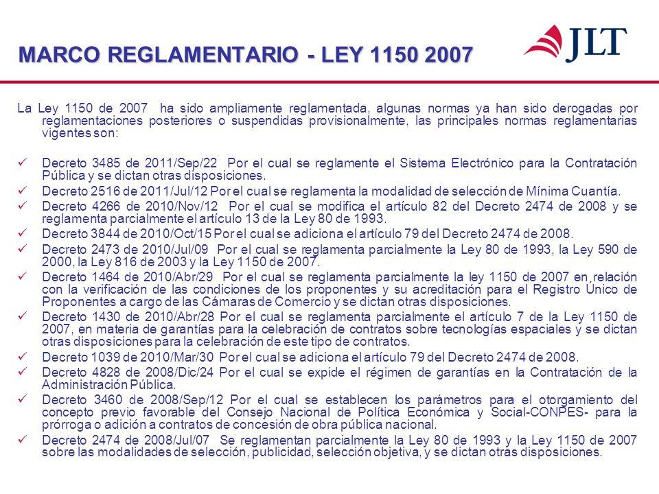 MARCO REGLAMENTARIO - LEY 1150 2007 La Ley 1150 de 2007 ha sido ampliamente reglamentada, algunas normas ya han sido derogadas por reglamentaciones po