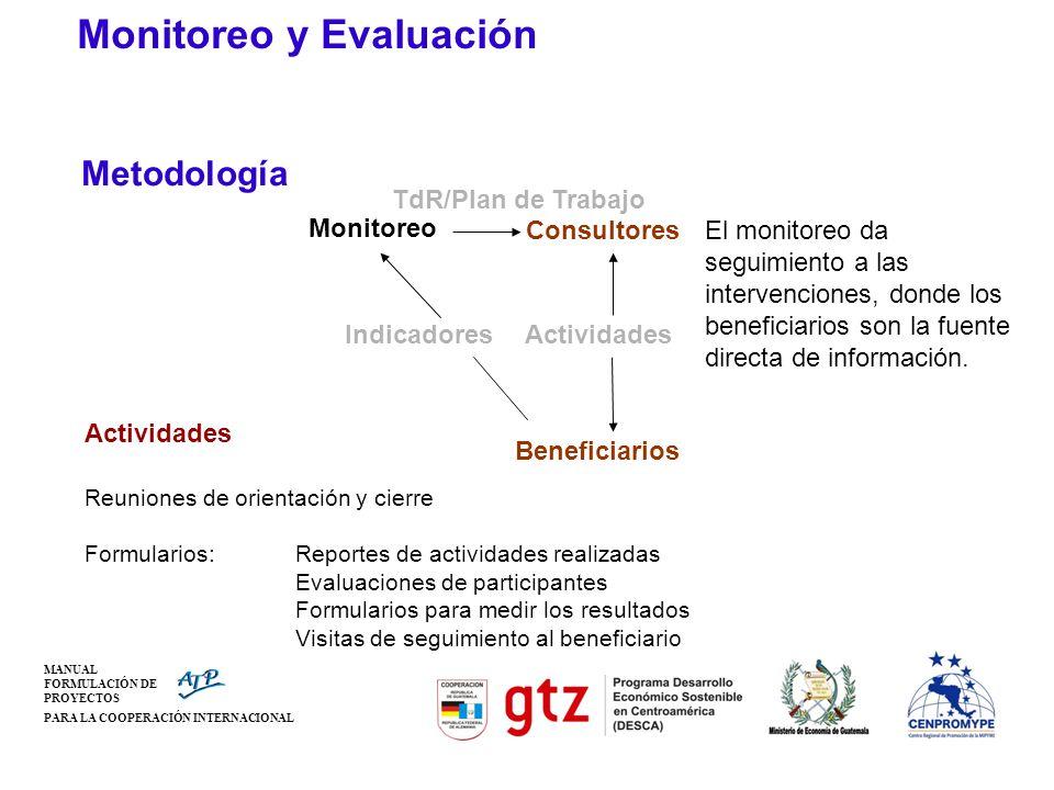 MANUAL FORMULACIÓN DE PROYECTOS PARA LA COOPERACIÓN INTERNACIONAL Actividades Monitoreo Consultores Beneficiarios TdR/Plan de Trabajo Indicadores El m