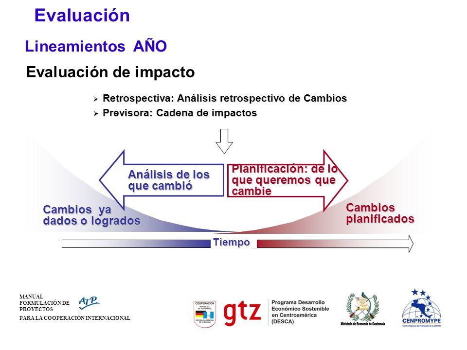 MANUAL FORMULACIÓN DE PROYECTOS PARA LA COOPERACIÓN INTERNACIONAL Lineamientos AÑO Evaluación de impacto Retrospectiva: Análisis retrospectivo de Camb